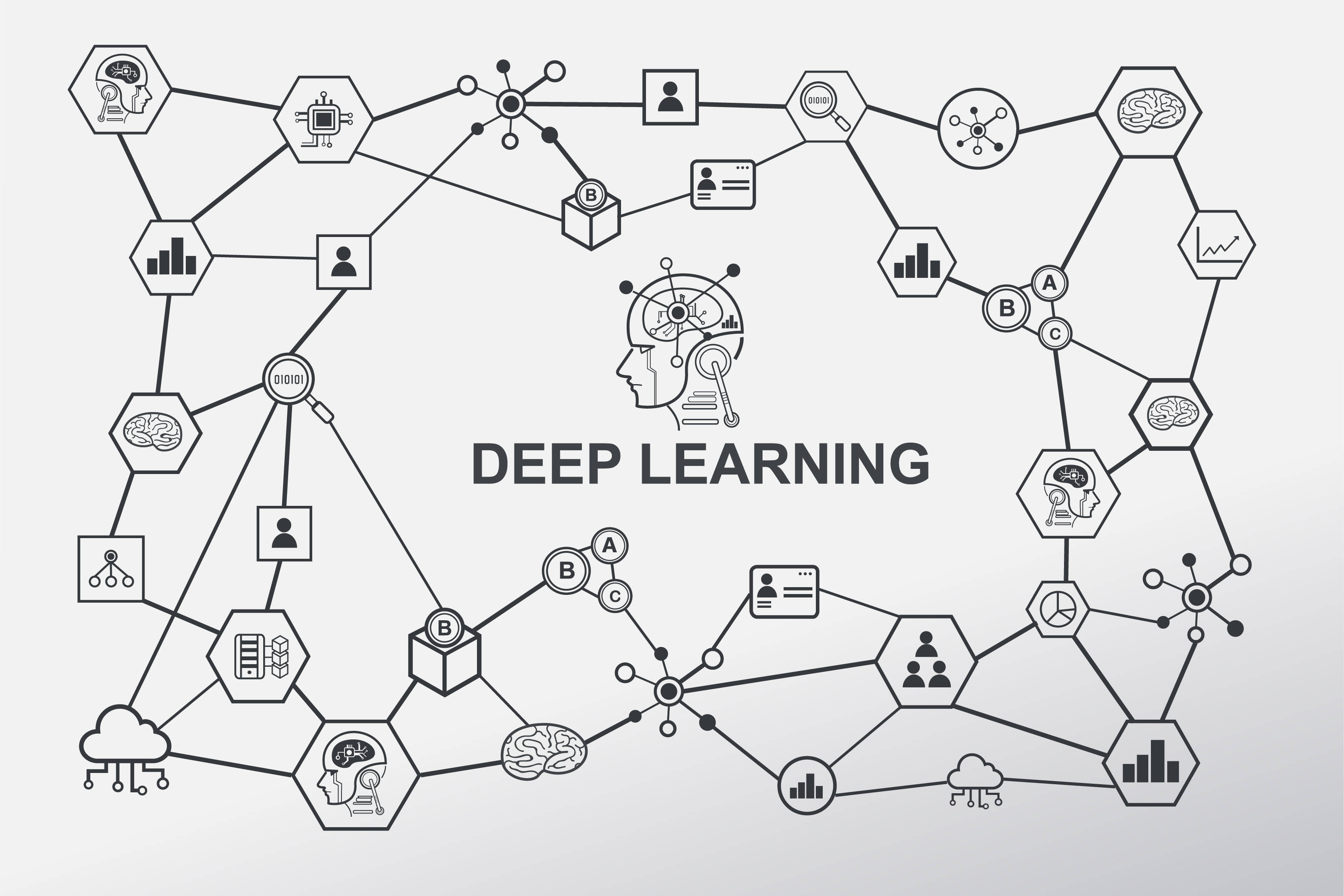 Deep learning y sistemas de gestión, una clave para el éxito